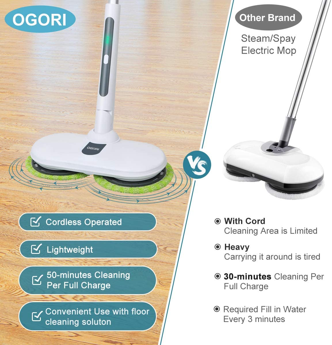 OGORI Electric Mops for Wood